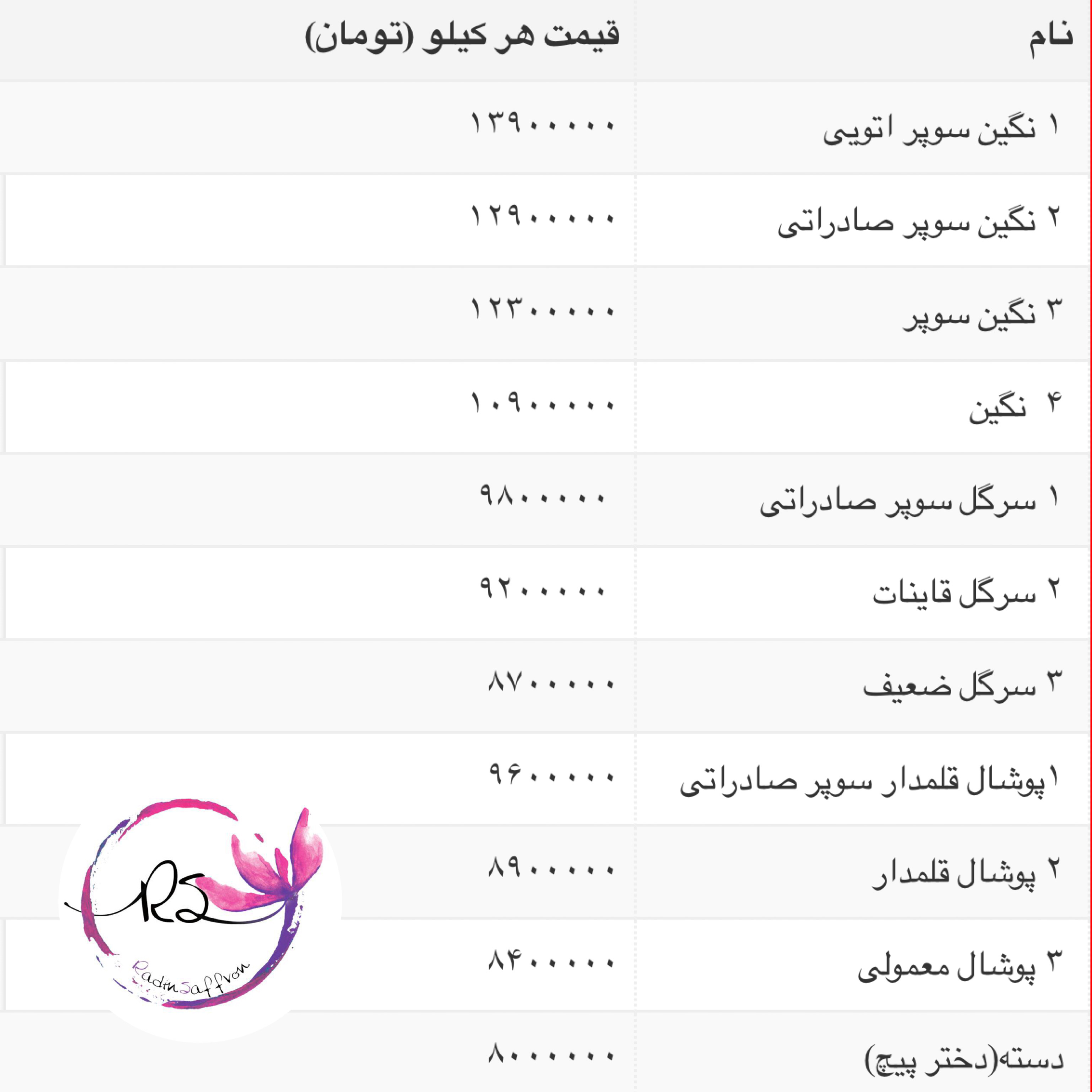 قیمت روز زعفران ۲۲ دی ماه