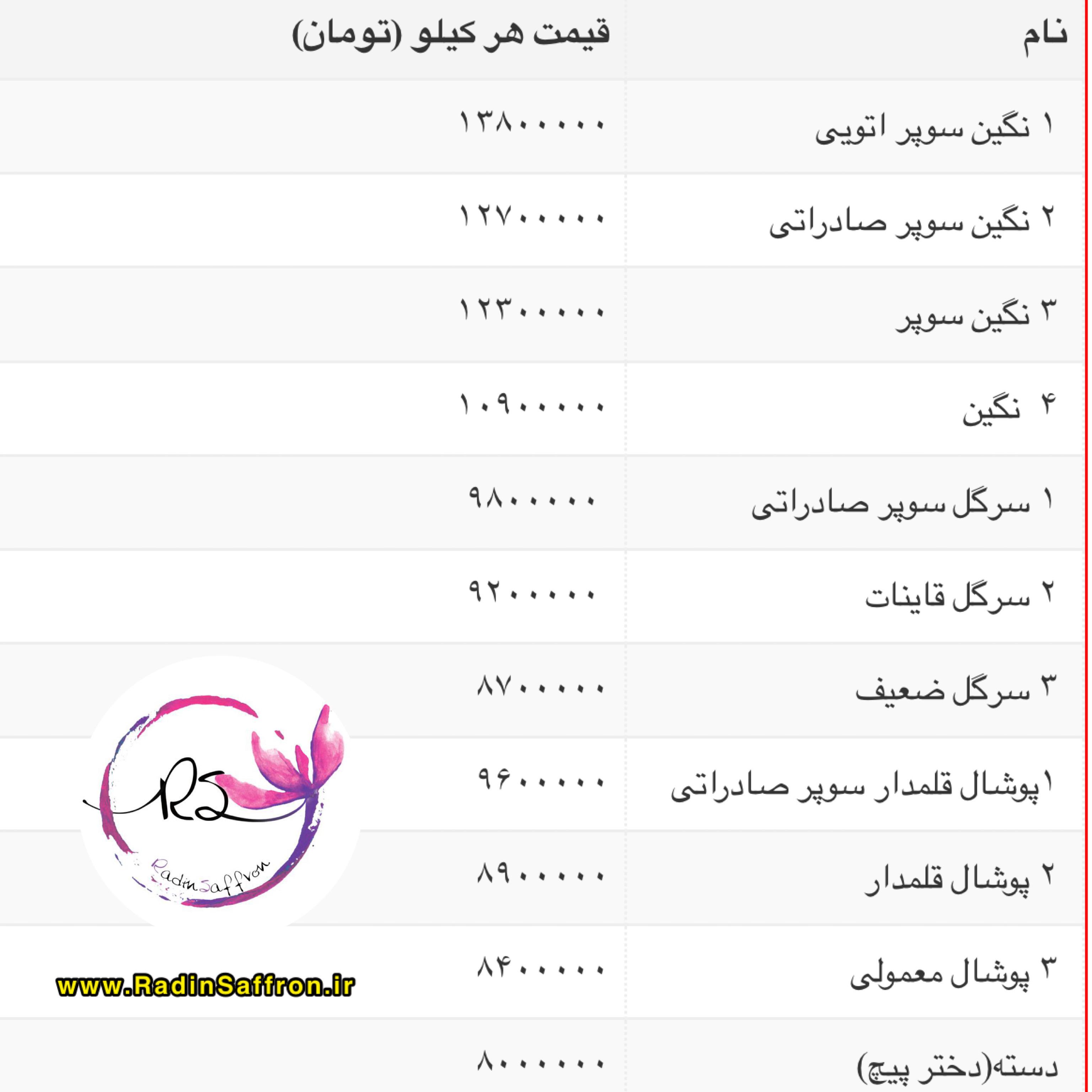 قیمت زعفران ۲۱ بهمن